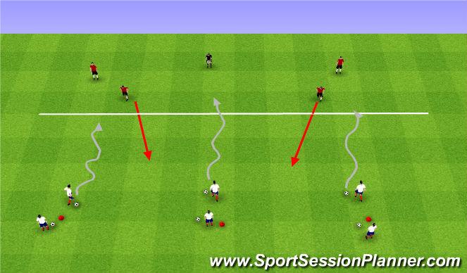 Football/Soccer Session Plan Drill (Colour): Pine Glen BU8