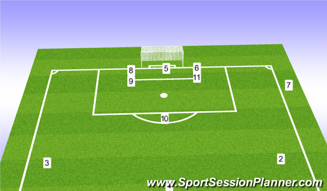 Football/Soccer Session Plan Drill (Colour): Long Throw