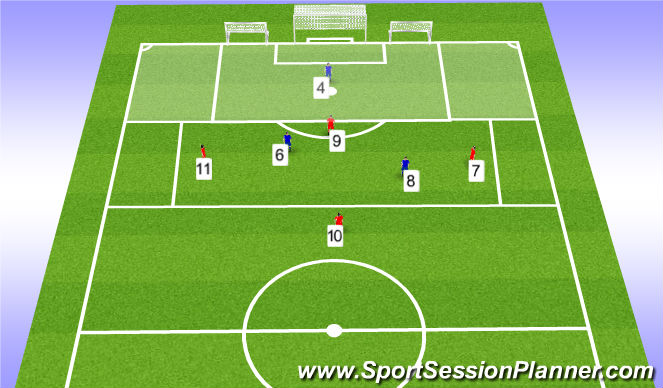 Football/Soccer Session Plan Drill (Colour): Stage 2: Small Sided Game