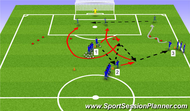 Football/Soccer Session Plan Drill (Colour): Crossing Activity 5