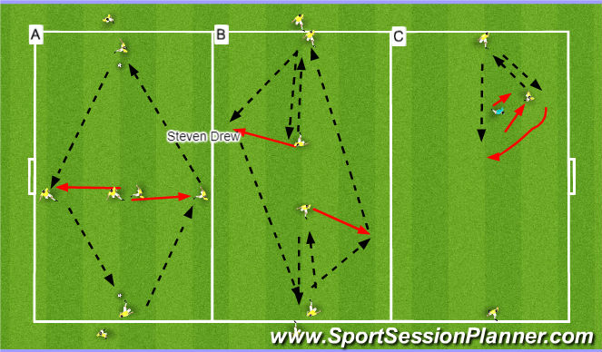 Football/Soccer Session Plan Drill (Colour): 1. Passing & Receiving: Two Player Combination and Peeling Off