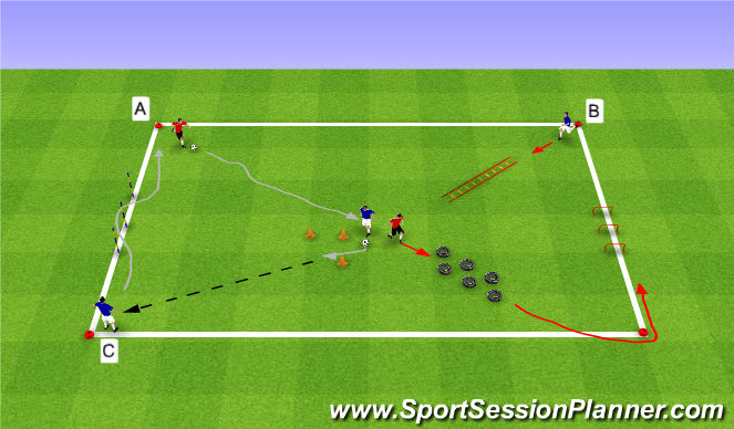 Football/Soccer Session Plan Drill (Colour): coordination synchronisation