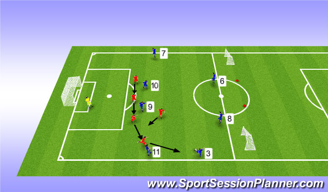 Football/Soccer Session Plan Drill (Colour): Cohesion of Back 4