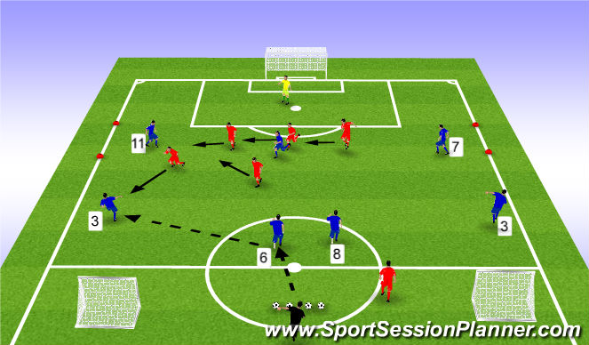 Football/Soccer Session Plan Drill (Colour): Synchronised Movement of Defenders