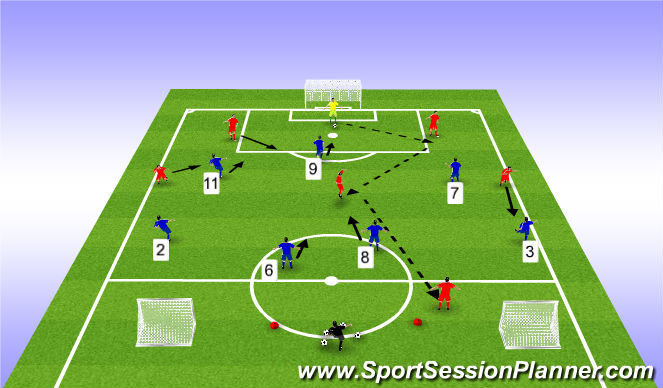 Football/Soccer Session Plan Drill (Colour): Defending Session - Build up from the back