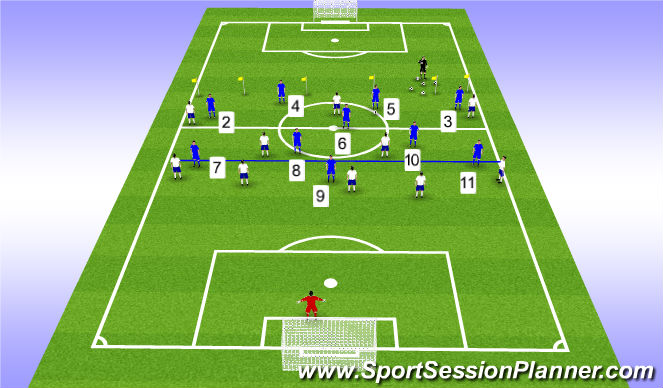 Football/Soccer Session Plan Drill (Colour): 11v10 in attacking half
