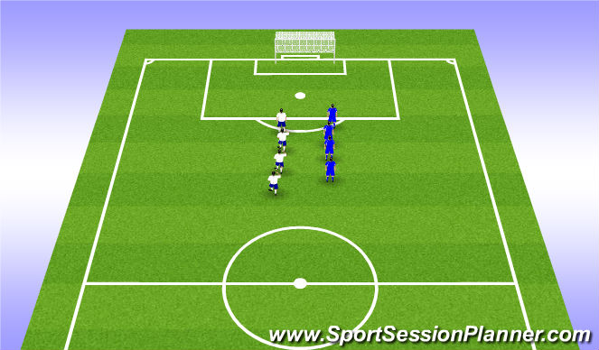 Football/Soccer Session Plan Drill (Colour): Shooting & Free Kicks