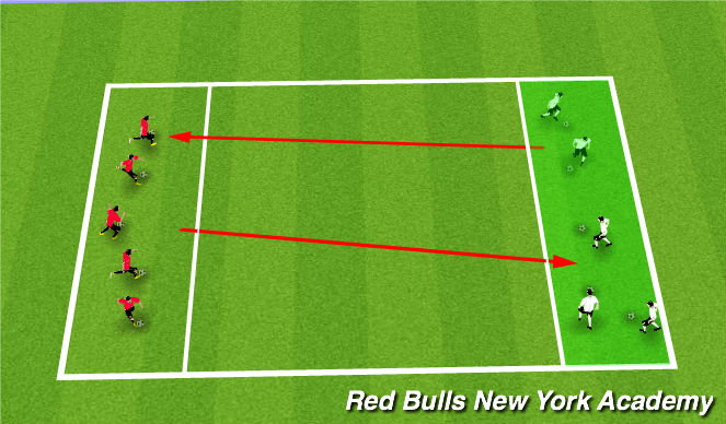 Football/Soccer Session Plan Drill (Colour): ACT 1  - Ball Mastery
