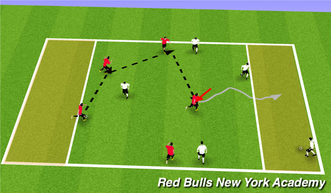 Football/Soccer Session Plan Drill (Colour): ACT 2 - SSG