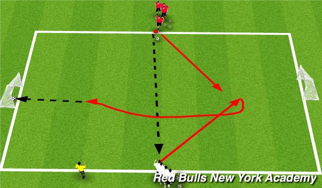 Football/Soccer Session Plan Drill (Colour): ACT 3 - 1v1 Dribbling Skill