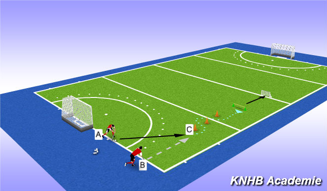 Hockey Session Plan Drill (Colour): Warming-up bij de kom