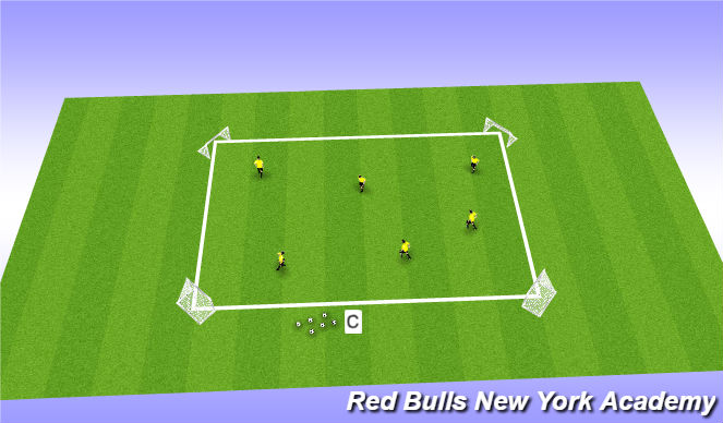Football/Soccer Session Plan Drill (Colour): Magic Box: Passing and receiving