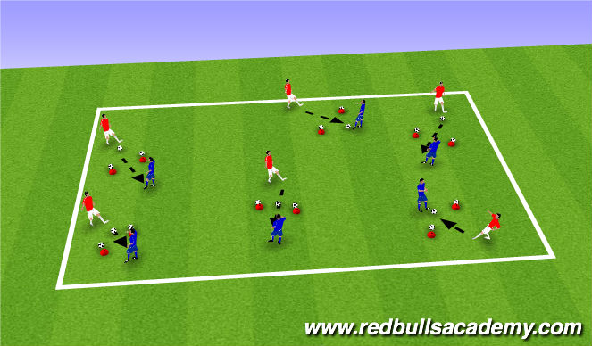 Football/Soccer Session Plan Drill (Colour): MLS cup.