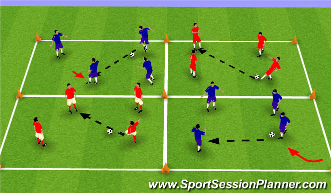 Football/Soccer Session Plan Drill (Colour): pass, receive, communicate