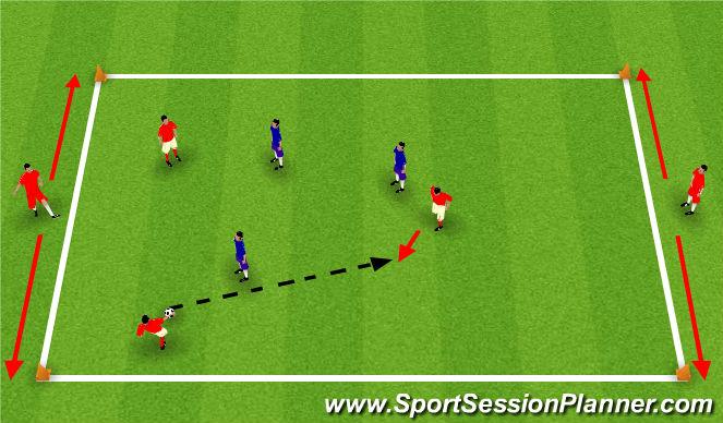 Football/Soccer Session Plan Drill (Colour): 3 v 3 + 2 possession