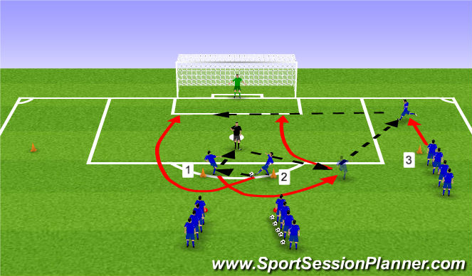 Football/Soccer Session Plan Drill (Colour): Crossing Activity 6