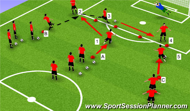 Football/Soccer Session Plan Drill (Colour): Drill 1: ABC Shooting Drill