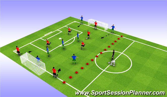 Football/Soccer Session Plan Drill (Colour): Conditioned Game: Shooting With Players On End