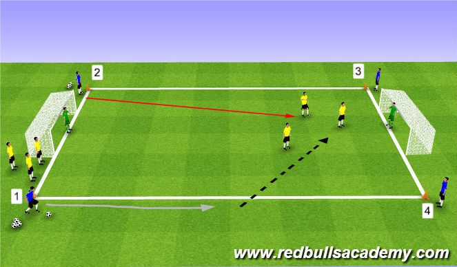 Football/Soccer Session Plan Drill (Colour): Main Theme (903)