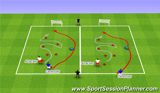 Football/Soccer Session Plan Drill (Colour): Week10 ODP 2nd Session Analytical