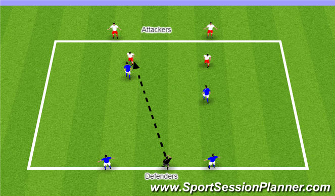 Football/Soccer Session Plan Drill (Colour): Week 11 ODP 2nd Session Analytical