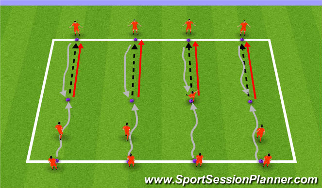 Football/Soccer Session Plan Drill (Colour): Skill Warm Up