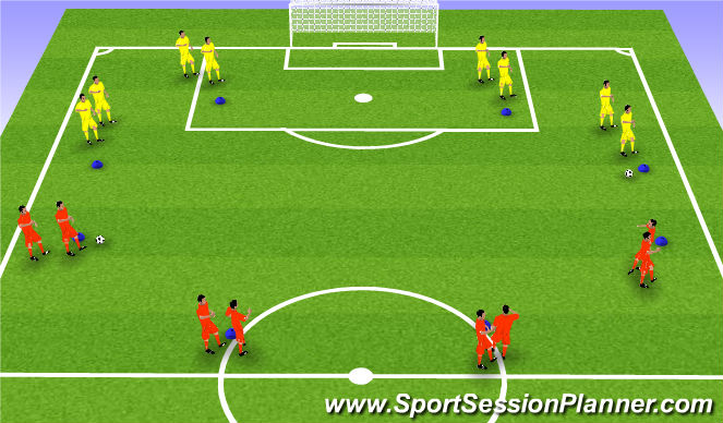 Football/Soccer Session Plan Drill (Colour): U-Shape Passing