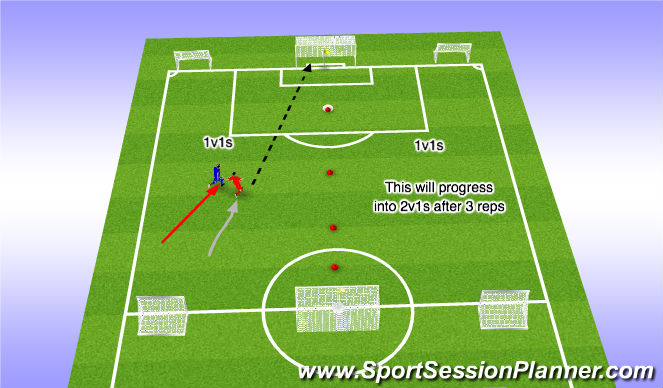 Football/Soccer Session Plan Drill (Colour): Activity 1 - Shoot or Pass 1v1s into 2v1s