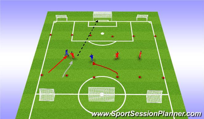 Football/Soccer Session Plan Drill (Colour): Activity 2 - Shoot or Pass 3v2s/3v3s