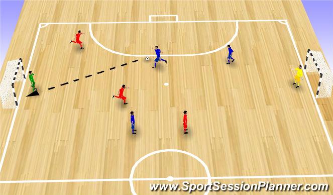 Futsal Session Plan Drill (Colour): SSG Finishing and oveloads