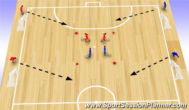 Futsal Session Plan Drill (Colour): Quick Fire Finishing Drill