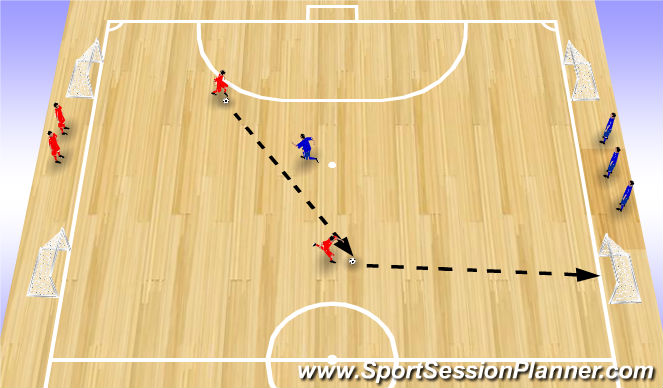 Futsal Session Plan Drill (Colour): Overload finishing game