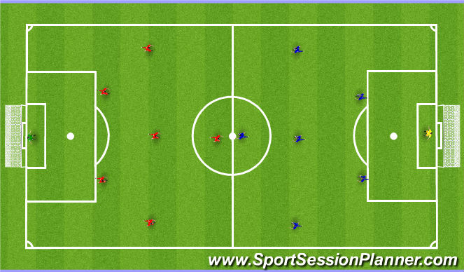 Football/Soccer Session Plan Drill (Colour): Game - 7v7 to Big Goals