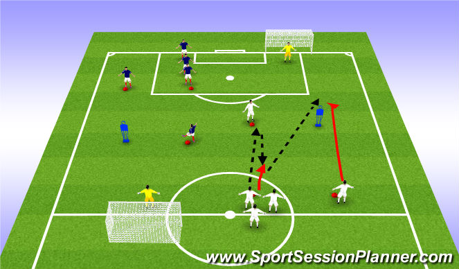 Football/Soccer Session Plan Drill (Colour): Tehnical Practice 3