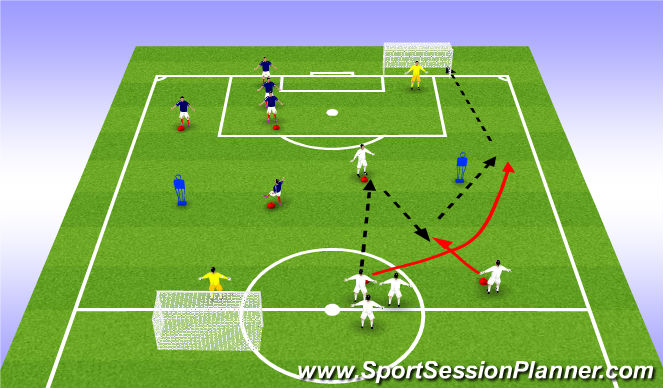 Football/Soccer Session Plan Drill (Colour): Technical Practice 4
