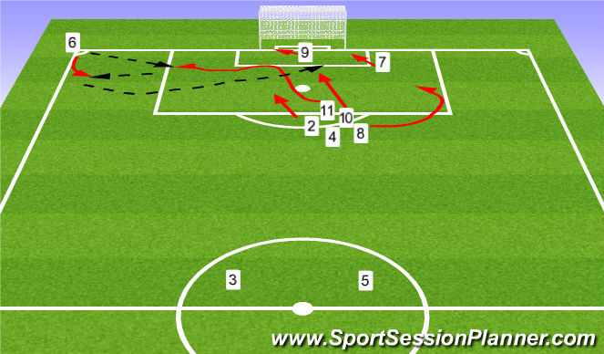 Football/Soccer Session Plan Drill (Colour): 2.0