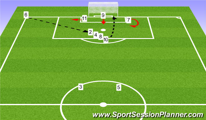 Football/Soccer Session Plan Drill (Colour): Dominoes