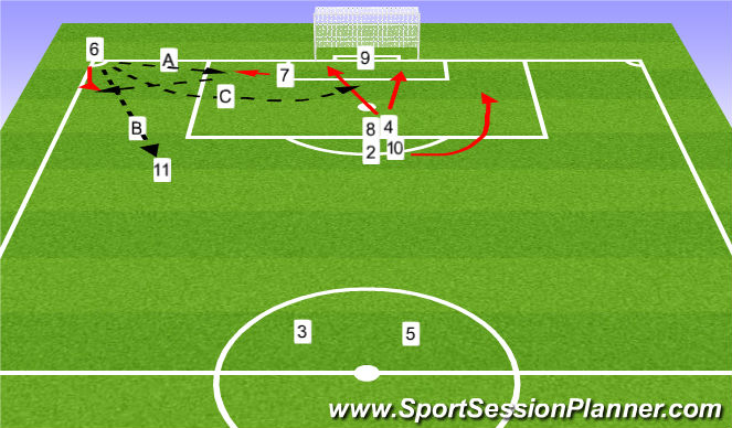Football/Soccer Session Plan Drill (Colour): Kabob (or Kebab)