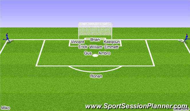 Football/Soccer Session Plan Drill (Colour): Corner 2