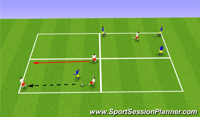 Football/Soccer Session Plan Drill (Colour): Warmup - 3v1