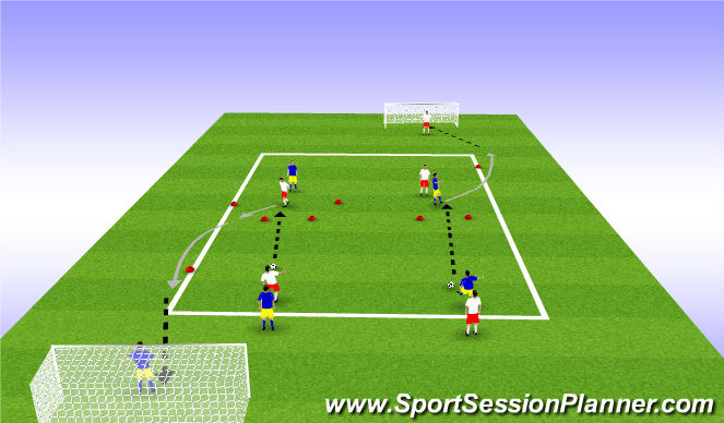 Football/Soccer Session Plan Drill (Colour): V & Y receiving + shot