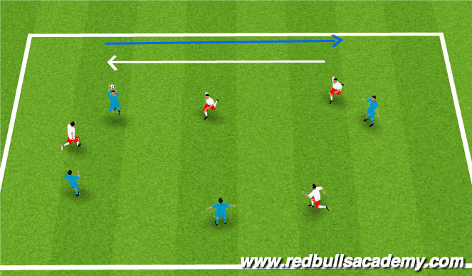 Football/Soccer Session Plan Drill (Colour): SAQ - Foosball