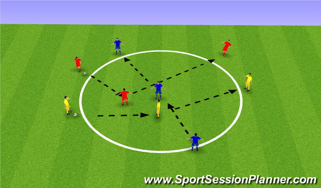 Football/Soccer Session Plan Drill (Colour): Circle under stress turning drill