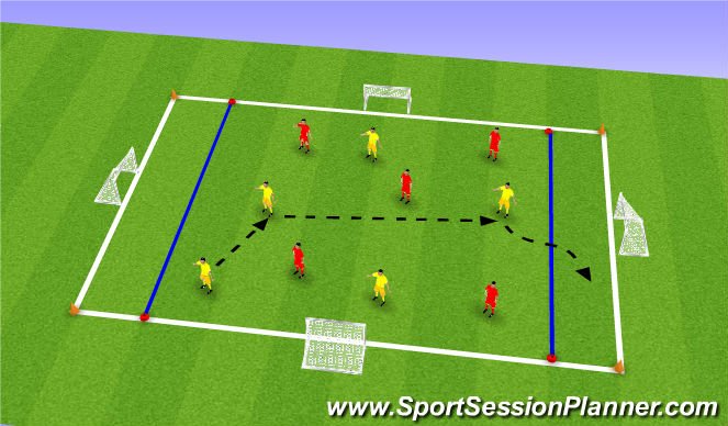 Football/Soccer Session Plan Drill (Colour): 6v6 multi drill