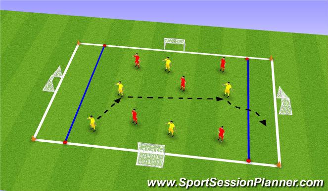 Football/Soccer Session Plan Drill (Colour): 6v6 multi drill