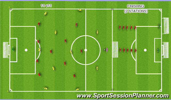 Football/Soccer: Field Layout 1 (Tactical: Attacking