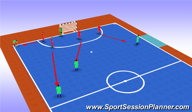 Futsal Session Plan Drill (Colour): Animation 1