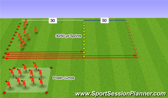 Football/Soccer Session Plan Drill (Colour): Glycogenic Power