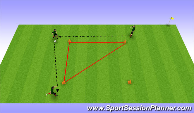 Football/Soccer Session Plan Drill (Colour): Basic game