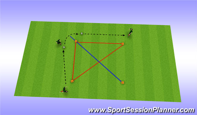 Football/Soccer Session Plan Drill (Colour): Increase movement
